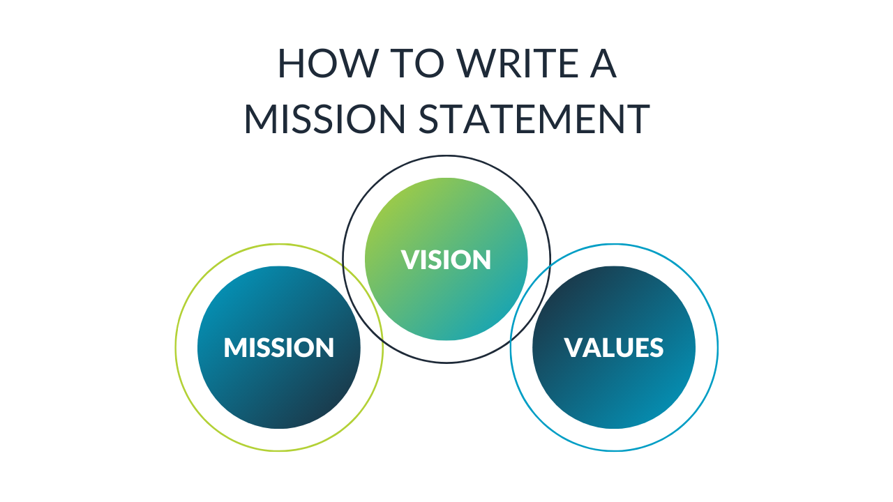 HR Party of One HR Mission Statement writing graphic