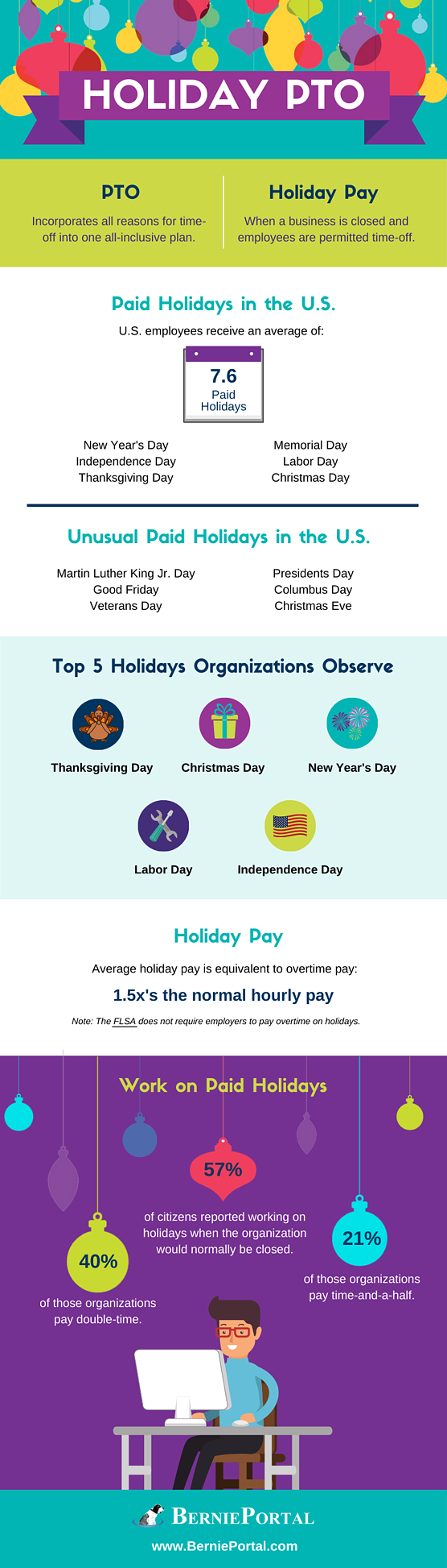 Holiday PTO infographic