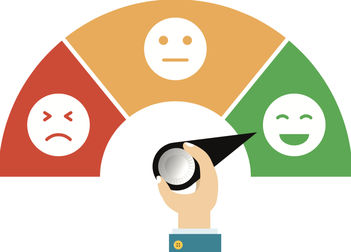 Improve your employee performance review process